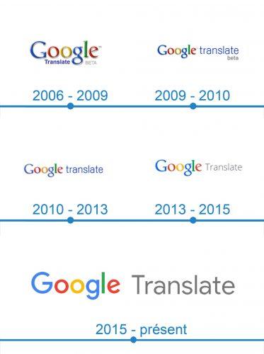 Google Translate Logo histoire