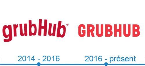 Grubhub Logo histoire