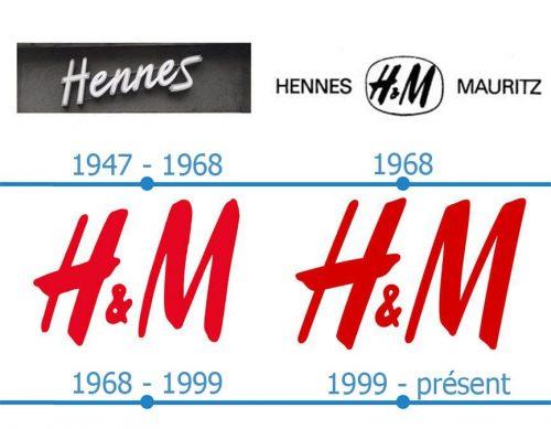 HM Logo histoire