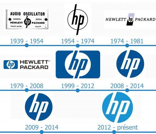 HP Logo histoire
