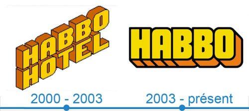 Habbo Logo histoire