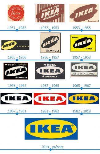 IKEA Logo histoire