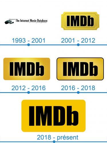 Imdb Logo histoire