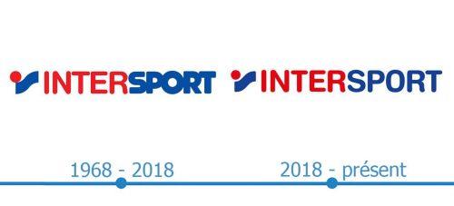 Intersport Logo histoire
