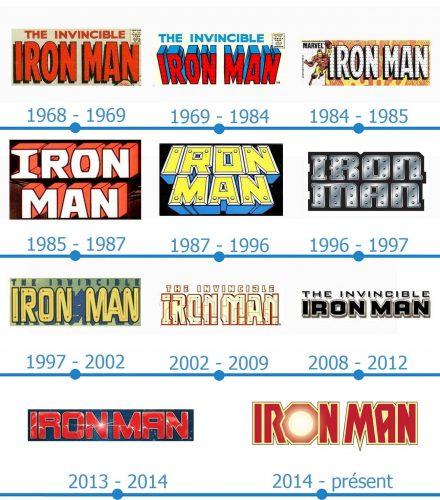 Iron Man Logo histoire