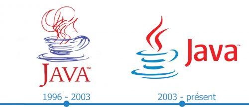 Java Logo histoire