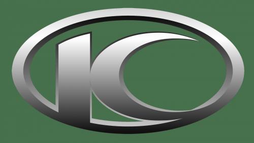 Kymco Symbole