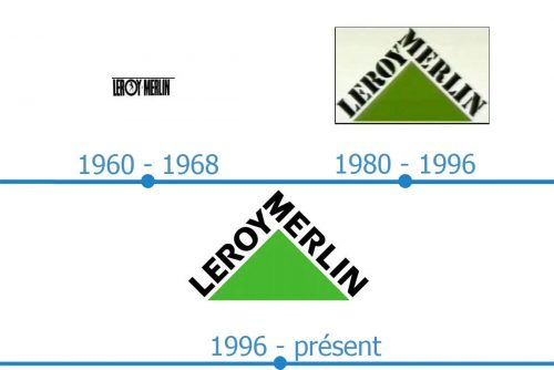 Leroy Merlin Logo histoire