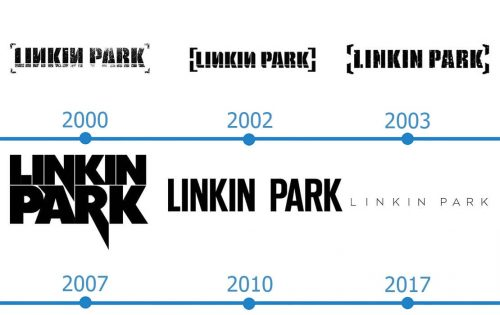 Linkin Park Logo histoire