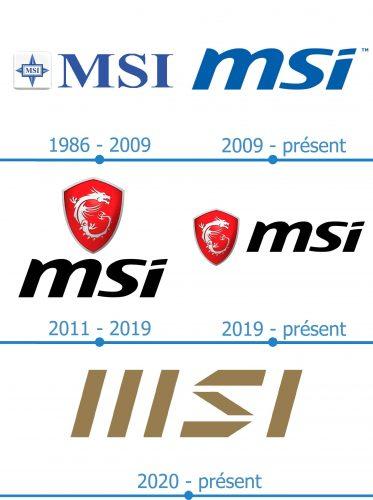 MSI Logo histoire