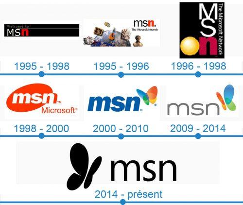 MSN Logo histoire