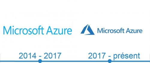 Microsoft Azure Logo histoire