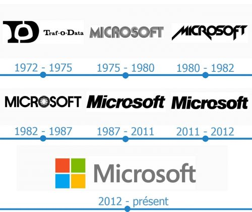 Microsoft Logo histoire
