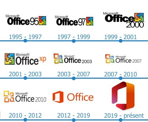 Microsoft Office Logo histoire