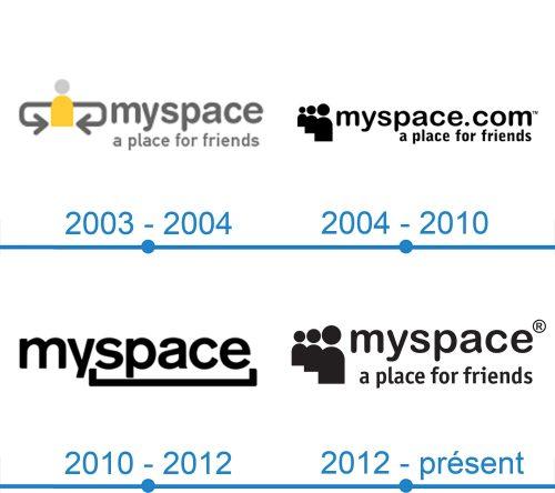 Myspace Logo histoire