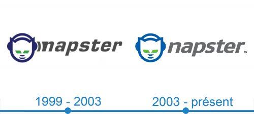 Napster Logo histoire