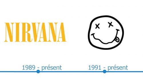 Nirvana Logo histoire