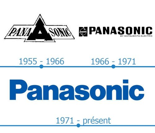 Panasonic Logo histoire