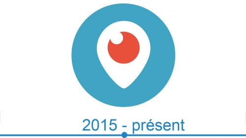 Periscope Logo histoire
