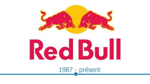 Red Bull Logo histoire