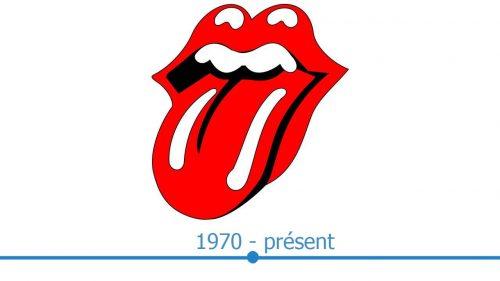 Rolling Stones Logo histoire