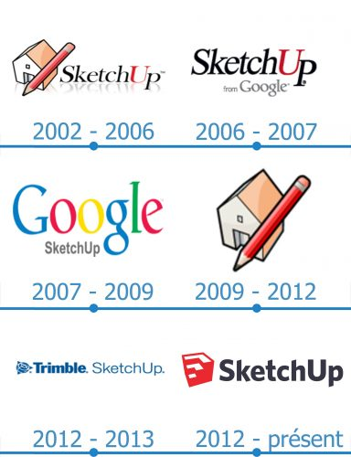 SketchUp Logo histoire