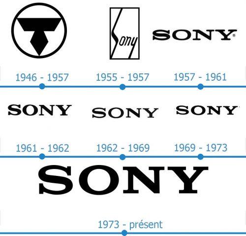 Sony Logo histoire