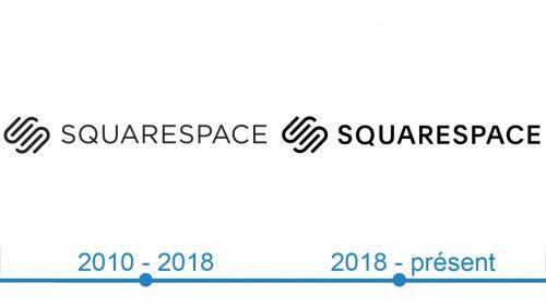 Squarespace Logo histoire