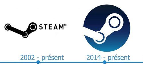 Steam Logo histoire