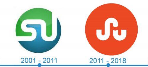 StumbleUpon Logo histoire