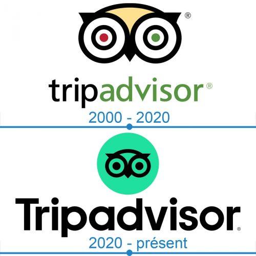 TripAdvisor Logo histoire