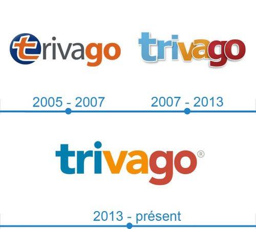 Trivago Logo histoire