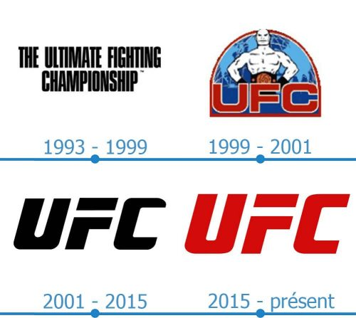 UFC Logo histoire
