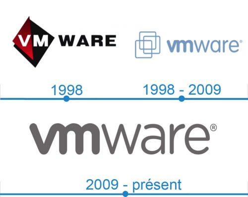 VMware Logo histoire