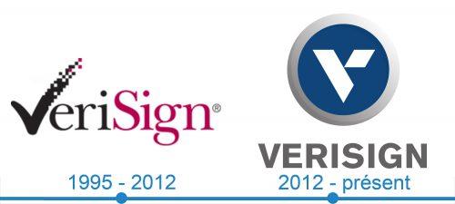 Verisign Logo histoire