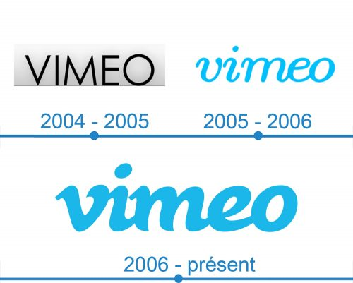 Vimeo Logo histoire