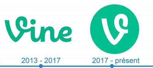 Vine Logo histoire