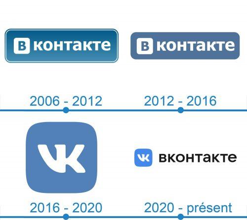 Vk Logo histoire