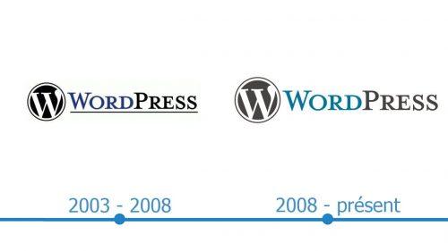 WordPress Logo histoire