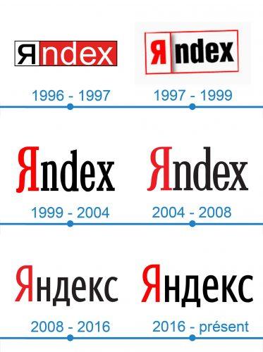 Yandex Logo histoire