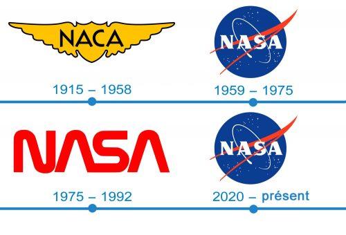 histoire logo NASA