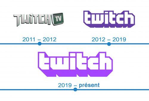 histoire logo Twitch