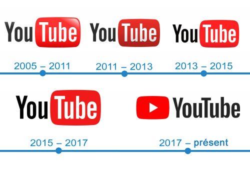 histoire logo YouTube