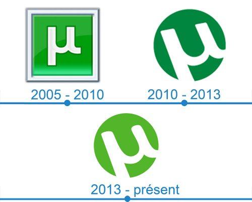 uTorrent Logo histoire