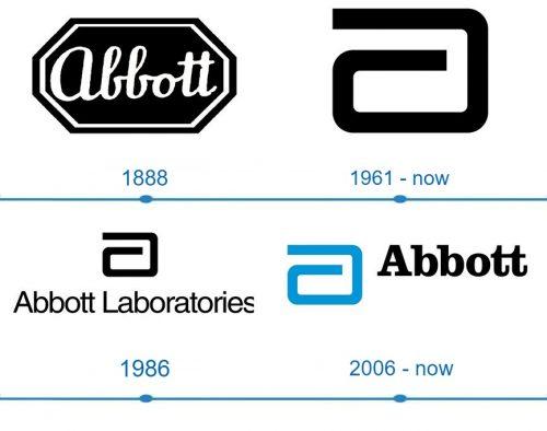 Abbott logo histoire