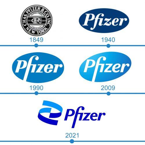 Pfizer logo histoire