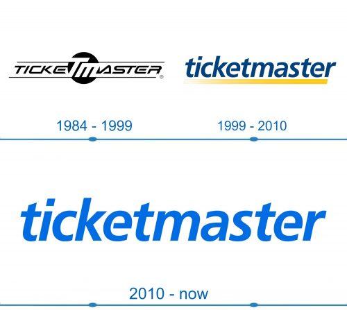 Ticketmaster Logo histoire