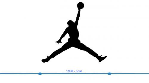 AGL Logo histoire