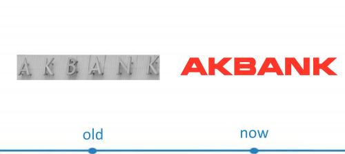 Akbank Logo histoire