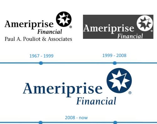 Ameriprise Logo histoire